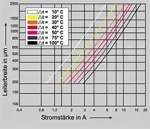 Laststrom Berechnen : fein 20 draht strombelastbarkeit ideen elektrische systemblockdiagrammsammlung ~ Themetempest.com Abrechnung