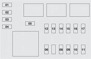 Fiat Punto  199   From 2012   U2013 Fuse Box Diagram