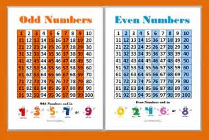 Odd and Even Numbers Worksheets