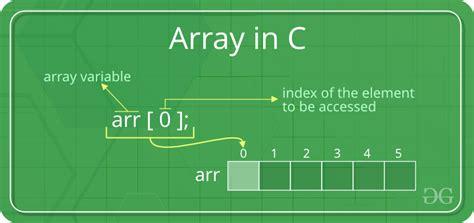 Arrays in C/C++ - Techborg