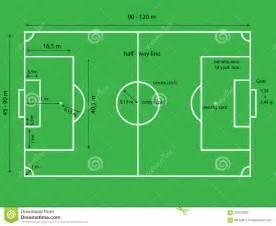 Football vs Soccer Field Dimensions