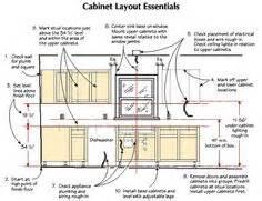 ada kitchen design guidelines 10 x 12 kitchen layout 10 x 10 standard kitchen 3984