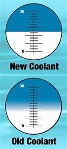 Lt1 Coolant Diagram