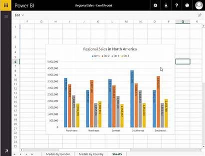 Bi Excel Power Insights Powerbi Microsoft Format