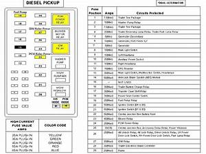 Fuse Box Diagram For 2004 F250 Super Duty