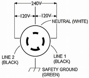 3 Phase Wiring Diagram L14 30