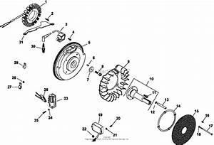 17 Hp Kohler Engine Head Diagram Kohler 17 Hp Coil Wiring