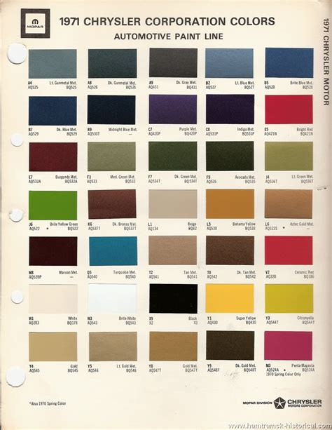 nason paint colors go search for tips tricks