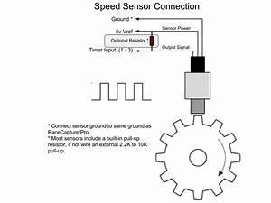 Racecapturepro Sensors