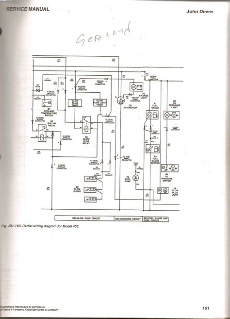 i a deere x748 one morning when going to start the solenoid would click a few times and