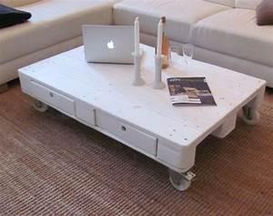 Möbel Aus Paletten Kaufen : tisch aus paletten die neueste innovation der ~ Michelbontemps.com Haus und Dekorationen