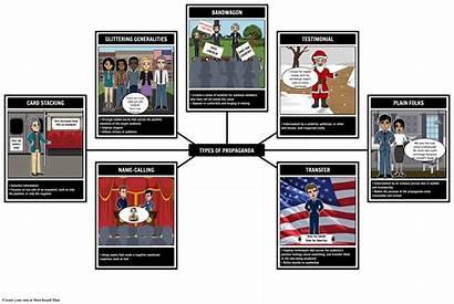 Propaganda Types Examples Storyboard Definition Windows