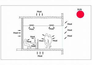 Hvac Heat Load Calculation Excel Sheet And Heat Load