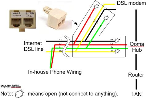 Dsl Phone Wiring Diagram For House by Computer Stanley S