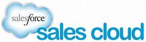 Salesforce Comp... Salesforce Desk Quotes