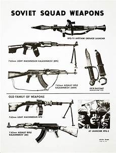 Types Of Organization Charts Military Poster Print Soviet Squad Weapons Pritzker