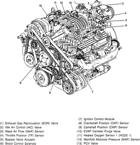 1998 Buick Park Avenue Spark Diagram by Repair Guides Component Locations Component