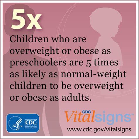 preschool obesity obesity declines among low income preschoolers dnpao cdc 627