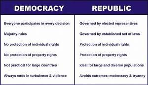 Democracy vs. Republic | biography inc | Pinterest ...