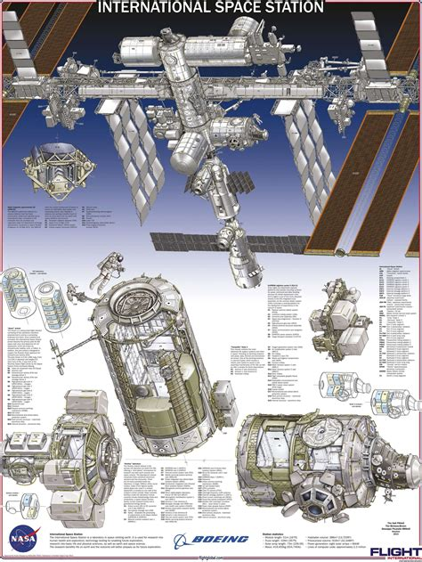 International Space Station cutaway | Aerospace cutaways ...
