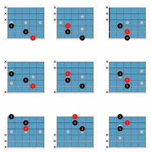 Free Jazz Guitar Chords  Chord Inversions