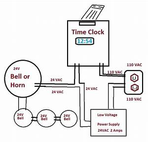 Employee Time Clocks