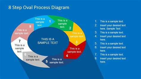 Step By Step Cycle Diagram by 8 Steps Oval Process Diagram For Powerpoint Slidemodel