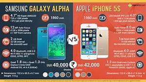 Apple Iphone 5s Vs  Samsung Galaxy Alpha
