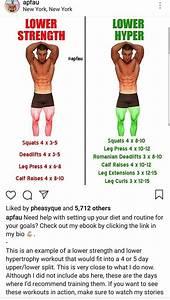 Lower Body Strenghth Vs Lower Body Hypertrophy