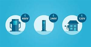 Durée De Vie D Une Voiture électrique : dur e et lieux de recharge d une auto lectrique ~ Medecine-chirurgie-esthetiques.com Avis de Voitures