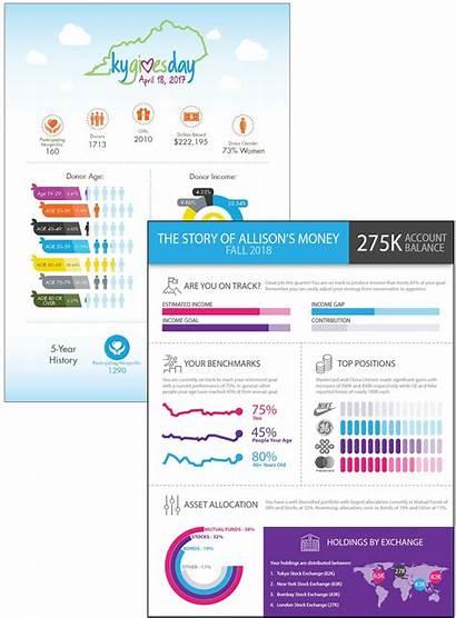 Infographics Infographic Webfocus Data Sample Governance Fact