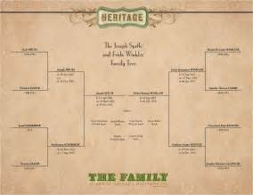 Book Family Tree Template