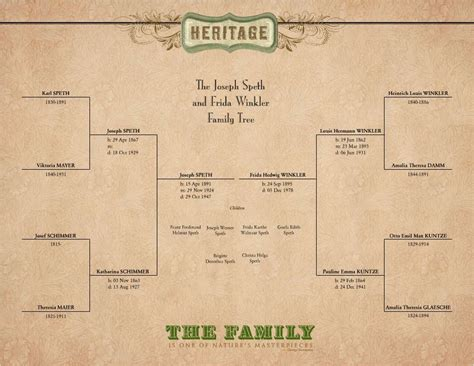 Family Genealogy Book Template by How Can I Include More Generations In My Family History
