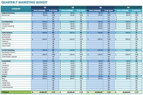 marketing calendar template 2017 marketing calendar template excel sle pccatlantic spreadsheet templates