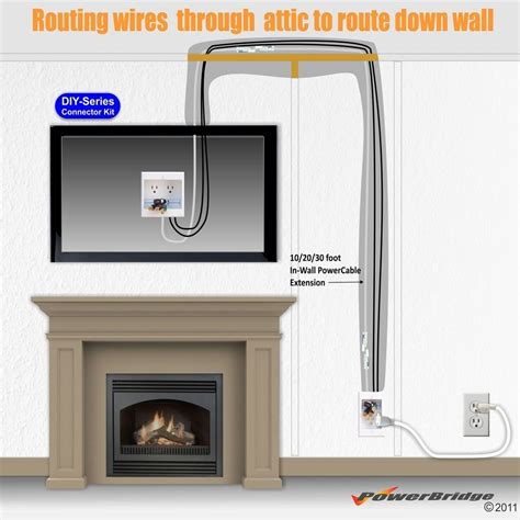 installing electrical outlet  fireplace hiding