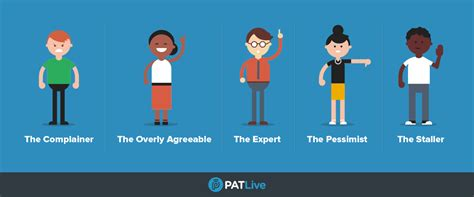 The 5 Most Difficult Customer Personalities