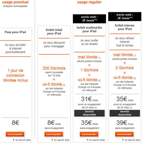 adresse siege social orange adresse service client orange mobile