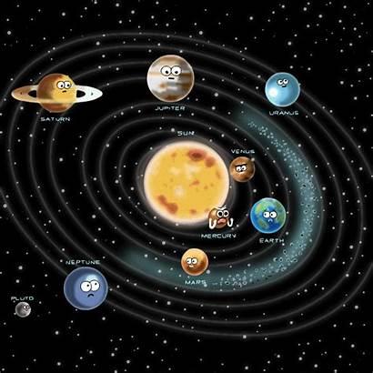 Planets Animated Astrology Mercury James Retrograde Natalie