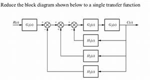Solved  Reduce The Block Diagram Shown Below To A Single T