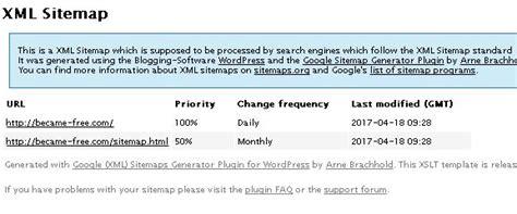 Google Xml Sitemapsをインストールするだけじゃダメだった。google Search