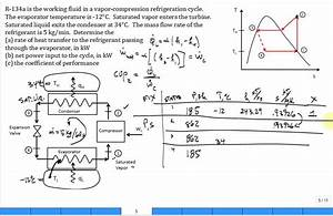 Calc Vapor Compression Refrigeration Cycle R134a