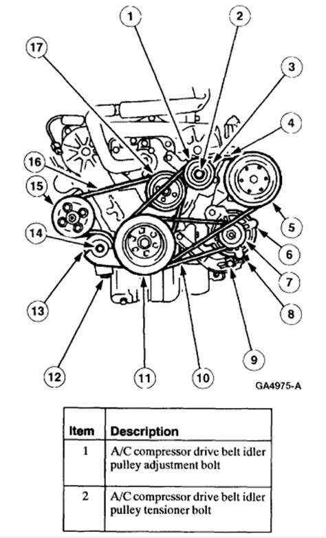 How Replace Serpentine Belt Mercury Villager
