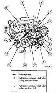 How Do I Replace A Serpentine Belt On A 2000 Mercury Villager