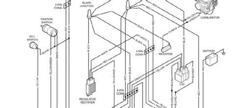 Technical Center Buggydepot Articles Guides