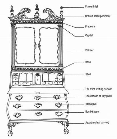 Furniture Anatomy Parts Different Chairs Antique Tables