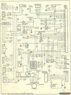 Ytliuinfostarter Wiring Diagram For A 86 Ford Bronco 2 Marlon Ytliu Info