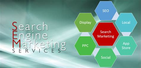 Search Engine Marketing Services - search engine marketing services from flying cow design