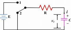 rc series circuit and rc time constant With capacitorcircuit