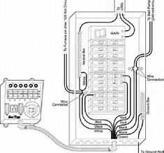 generac wiring diagram generac image wiring diagram wiring diagram for generac transfer switch wiring auto wiring on generac wiring diagram