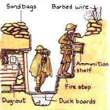 Best British Soldier Equipment Evolution Images